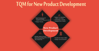 TQM for New Product Development
