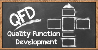 New Product Development using QFD