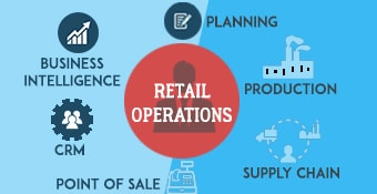 Online Training Course on Retail Operations (Retail Operations)