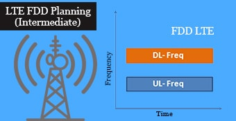 Online Training Course on LTE FDD Planning (Intermediate) (LTE FDD Planning (Intermediate))